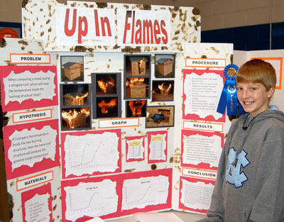 SJHS Science Fair---February 14-15, 2012